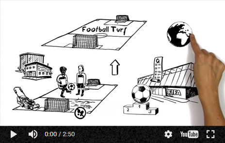 FIFA Quality Programme Explained
